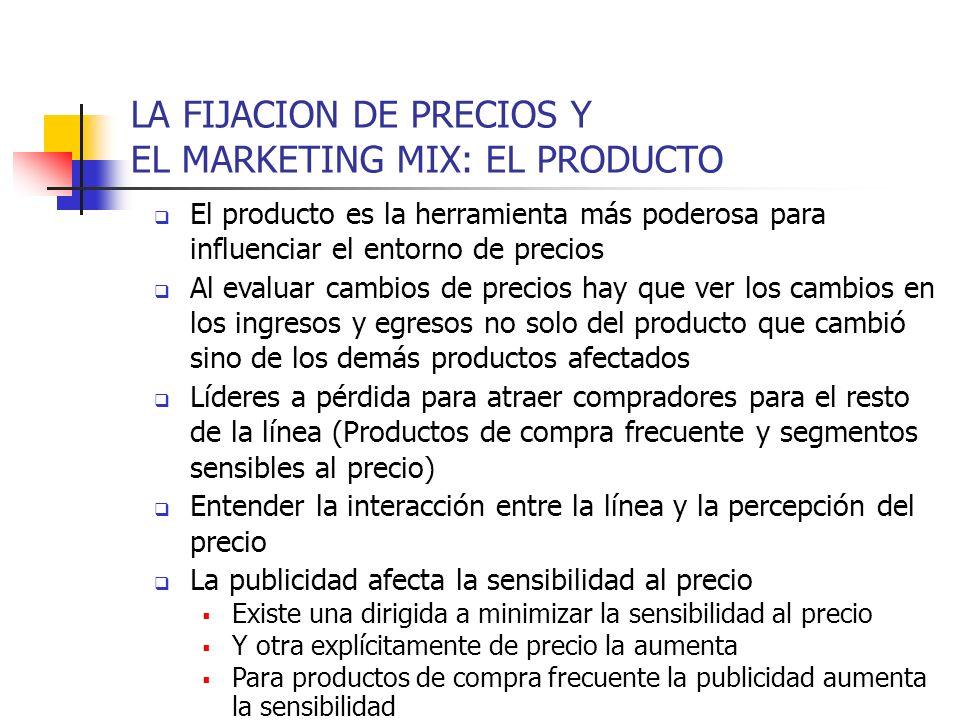 LA FIJACION DE PRECIOS Y EL MARKETING MIX: EL PRODUCTO