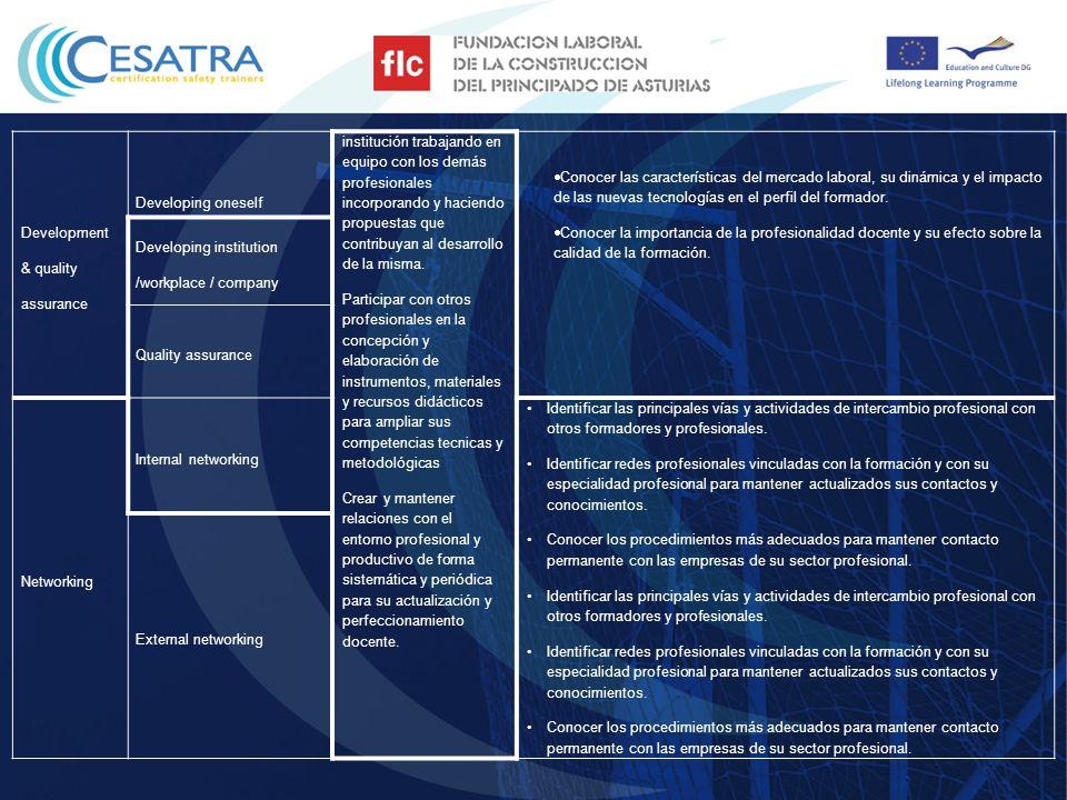 Development & quality assurance