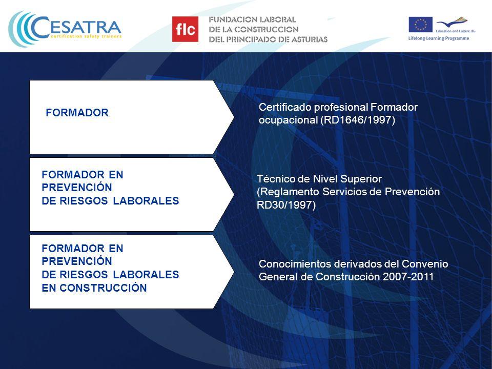 Certificado profesional Formador ocupacional (RD1646/1997)