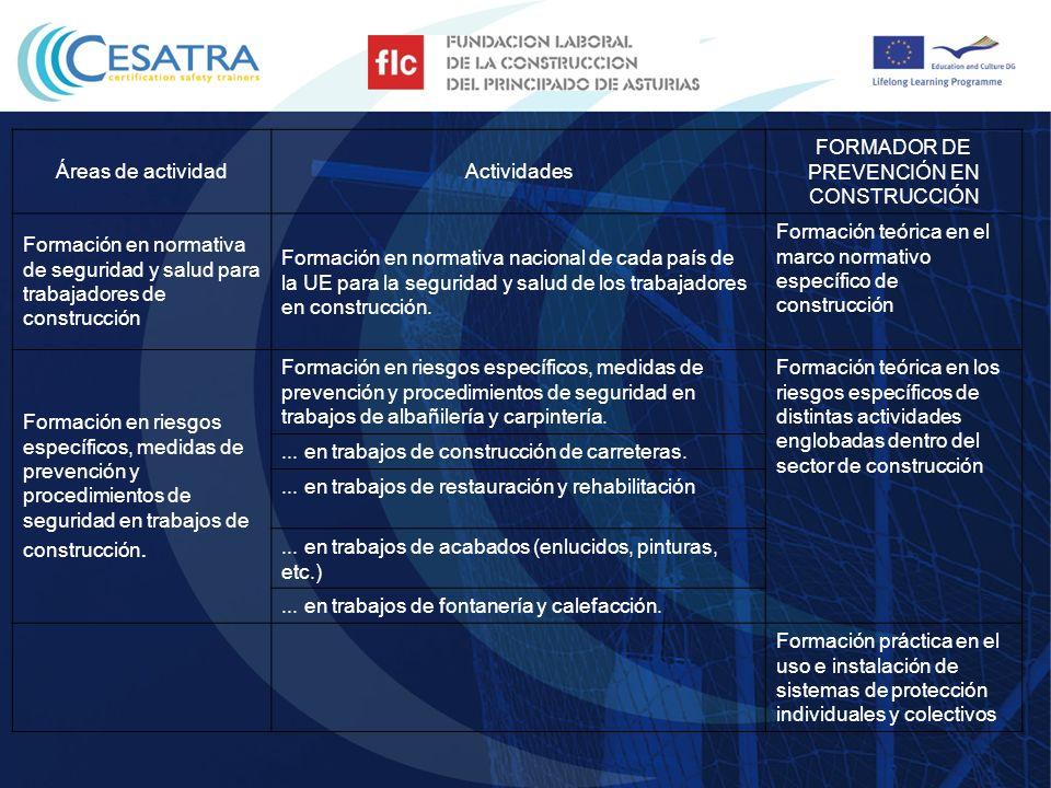 FORMADOR DE PREVENCIÓN EN CONSTRUCCIÓN
