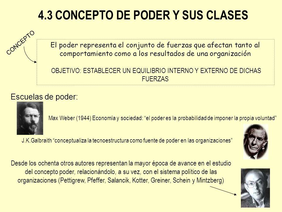 4.3 CONCEPTO DE PODER Y SUS CLASES