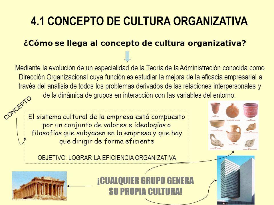 4.1 CONCEPTO DE CULTURA ORGANIZATIVA