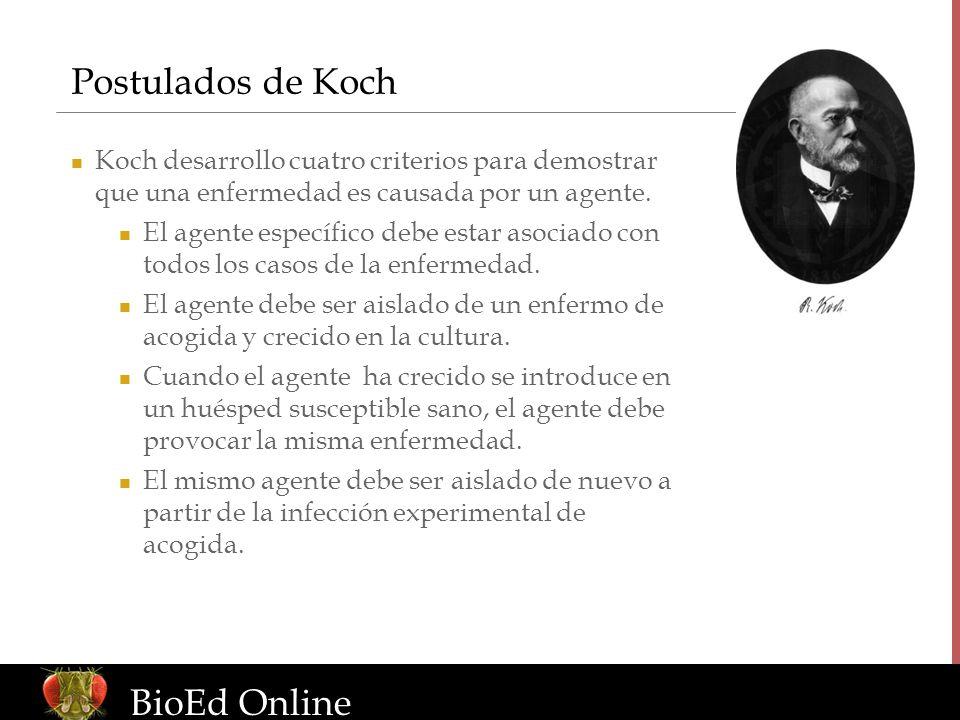 Postulados de Koch BioEd Online