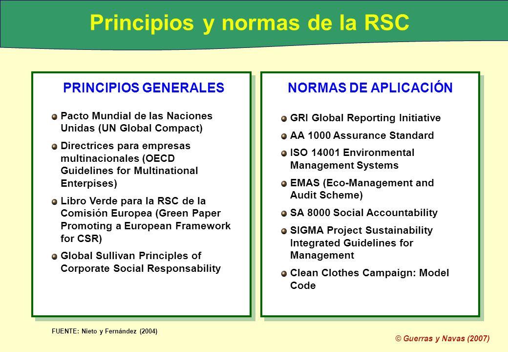 Principios y normas de la RSC