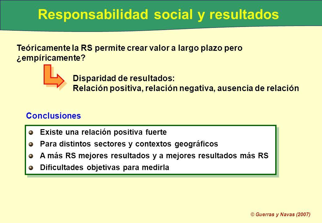 Responsabilidad social y resultados