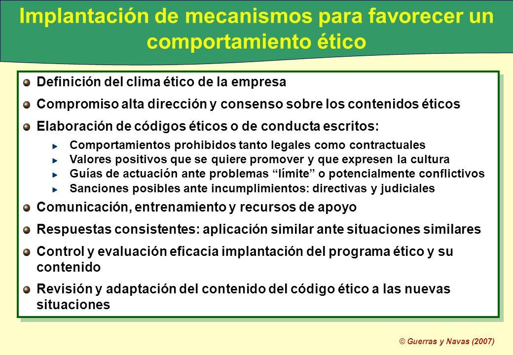 Implantación de mecanismos para favorecer un comportamiento ético