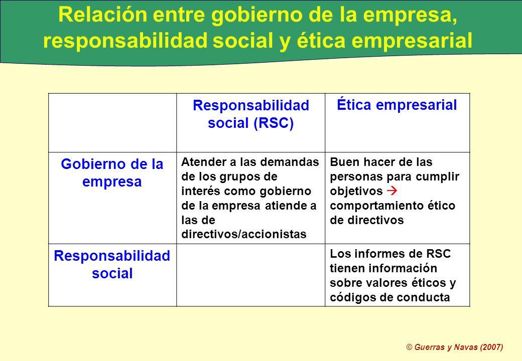 Responsabilidad social (RSC) Responsabilidad social