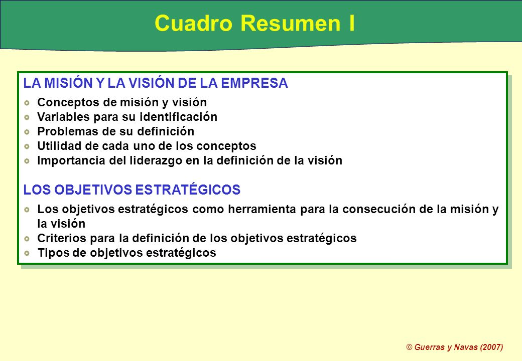 Cuadro Resumen I LA MISIÓN Y LA VISIÓN DE LA EMPRESA