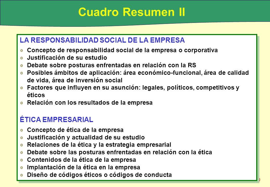 Cuadro Resumen II LA RESPONSABILIDAD SOCIAL DE LA EMPRESA