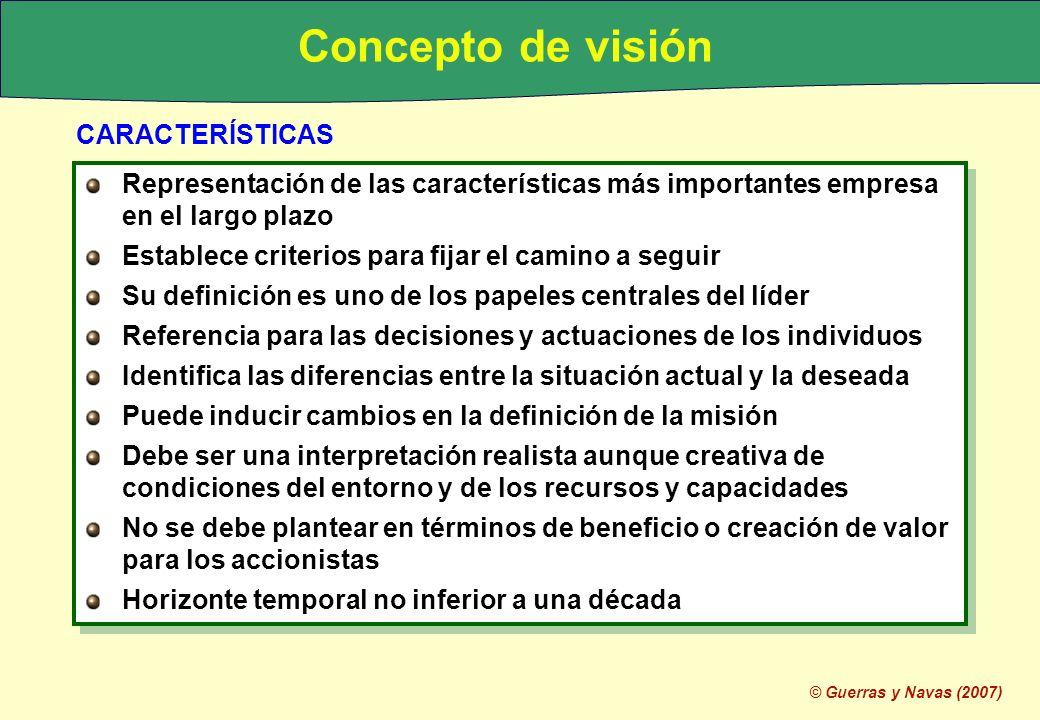 Concepto de visión CARACTERÍSTICAS