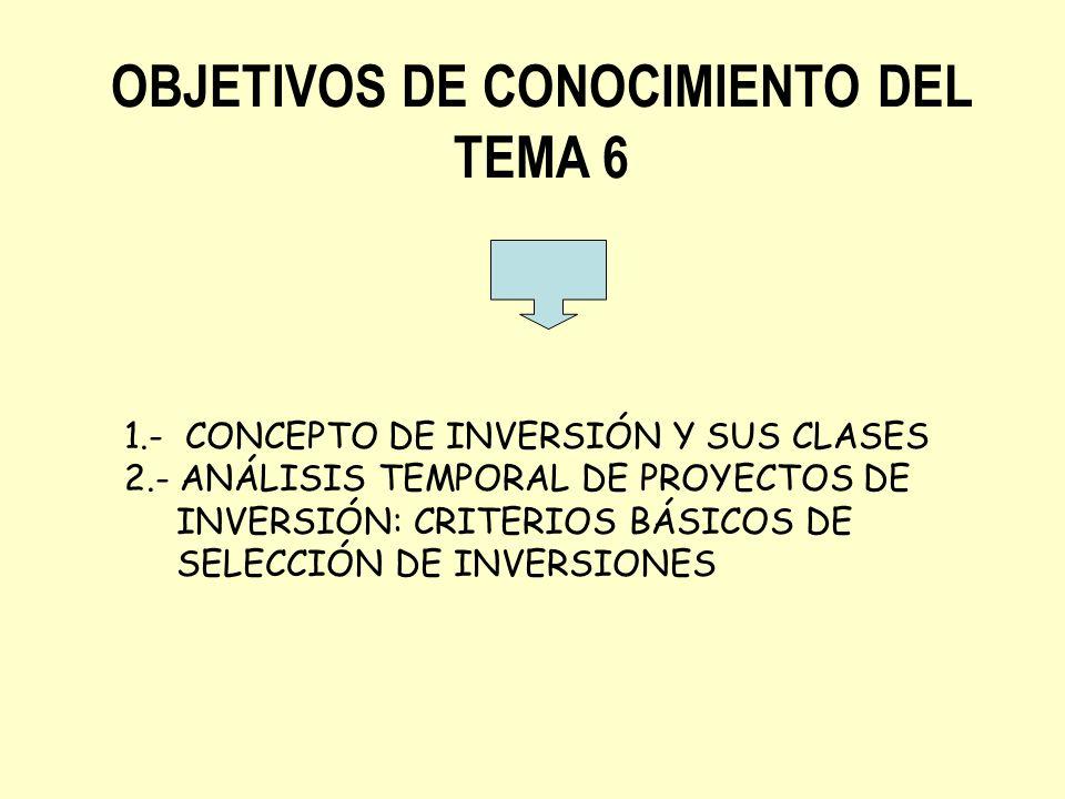 OBJETIVOS DE CONOCIMIENTO DEL TEMA 6