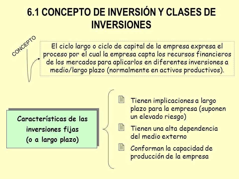 6.1 CONCEPTO DE INVERSIÓN Y CLASES DE INVERSIONES