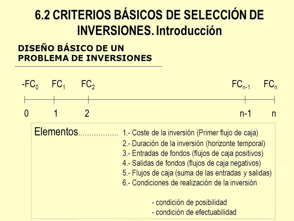 6.2 CRITERIOS BÁSICOS DE SELECCIÓN DE INVERSIONES. Introducción