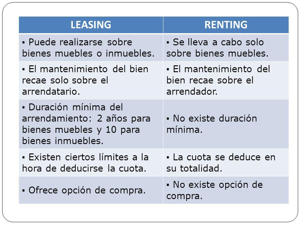LEASING RENTING ▪ Puede realizarse sobre bienes muebles o inmuebles.