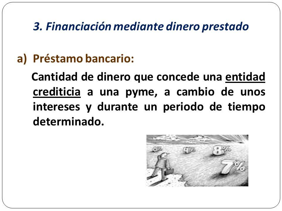 3. Financiación mediante dinero prestado