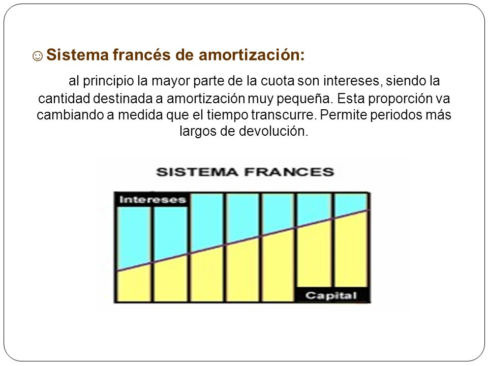 ☺Sistema francés de amortización: