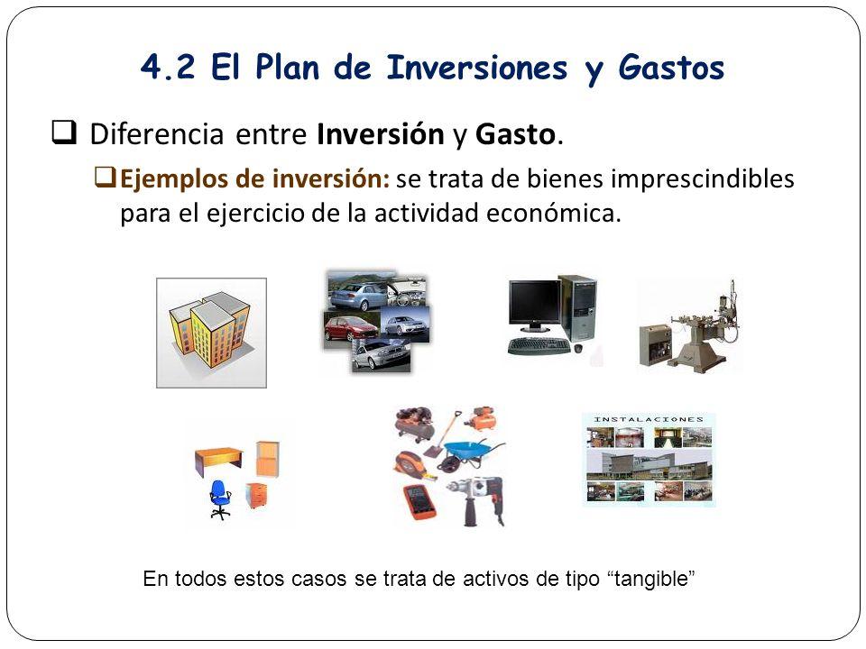 4.2 El Plan de Inversiones y Gastos