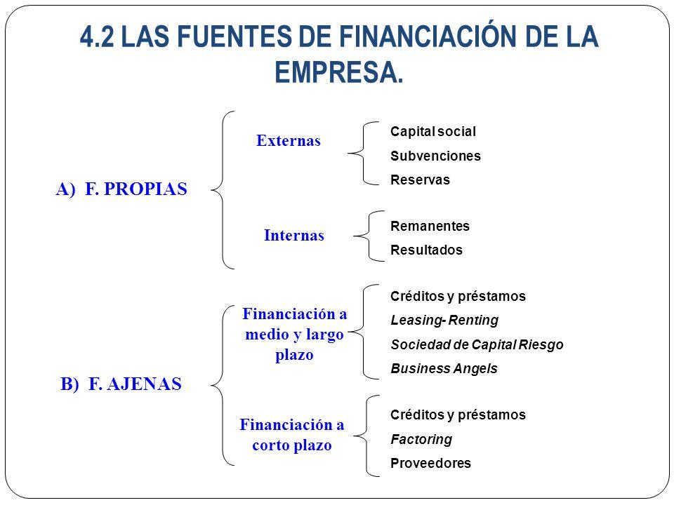 4.2 LAS FUENTES DE FINANCIACIÓN DE LA EMPRESA.