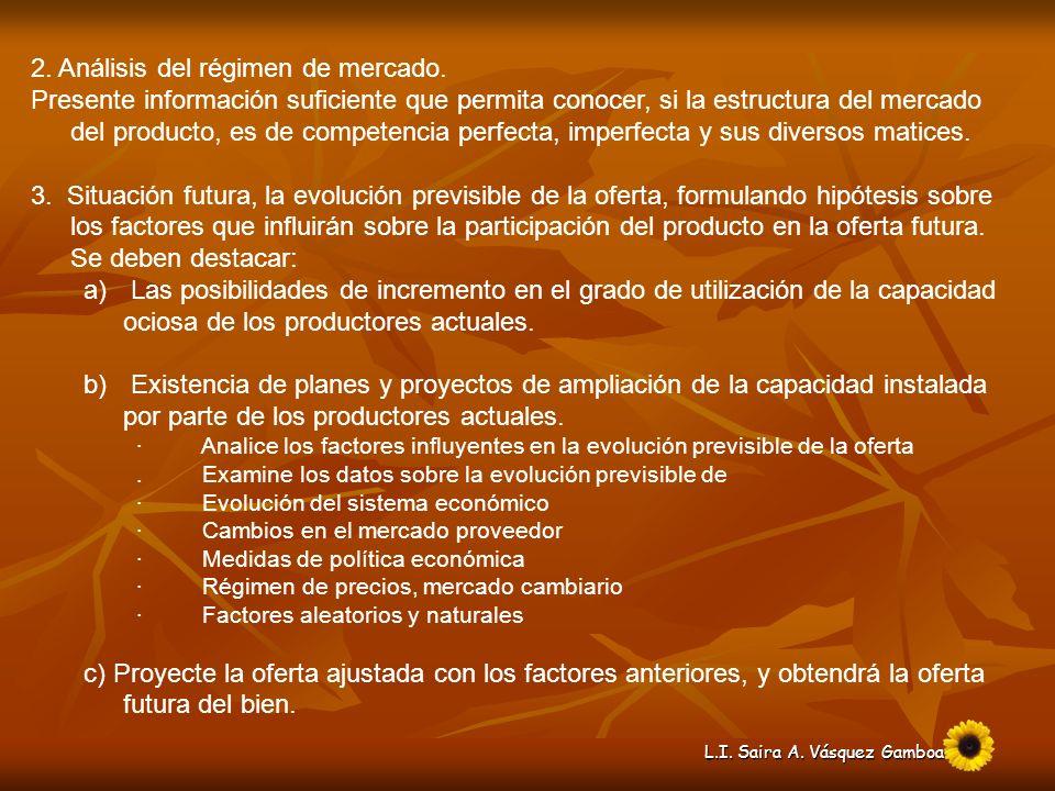 2. Análisis del régimen de mercado.