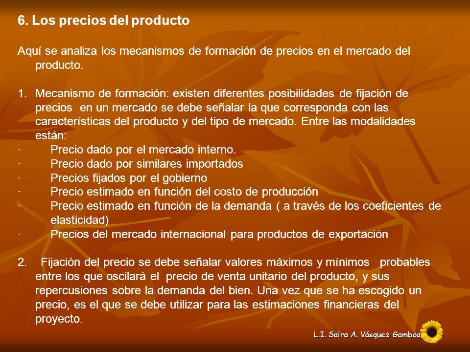 6. Los precios del producto