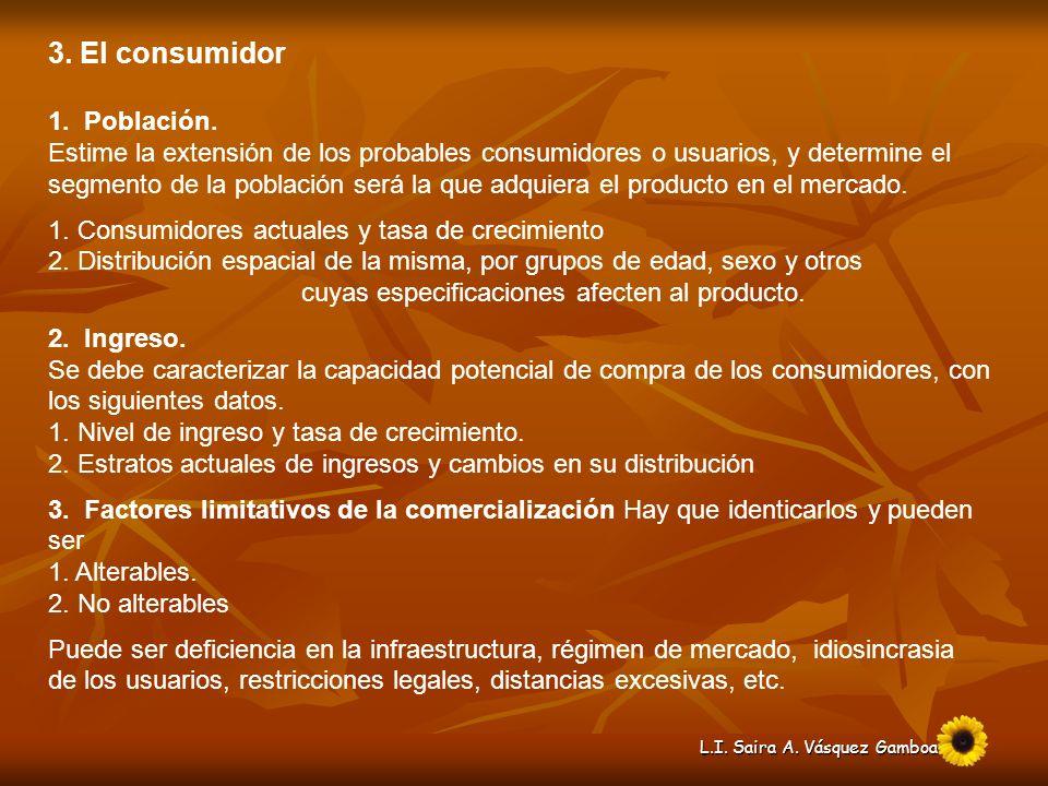 3. El consumidor 1. Población.