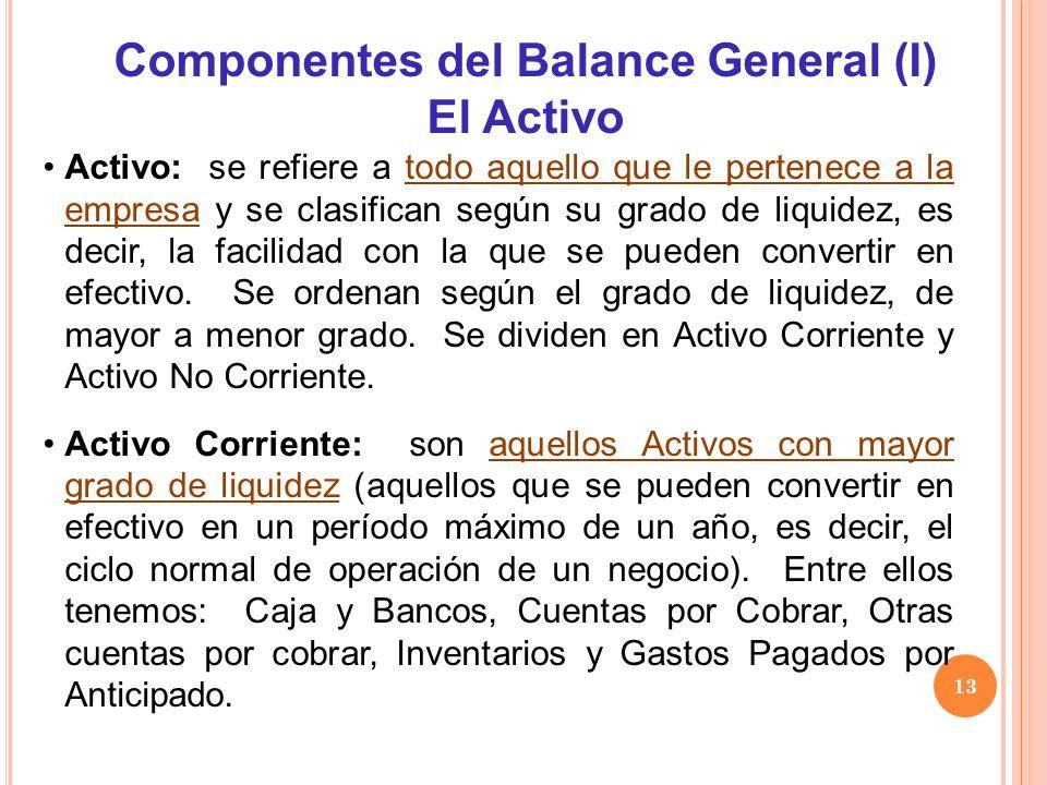 Componentes del Balance General (I)
