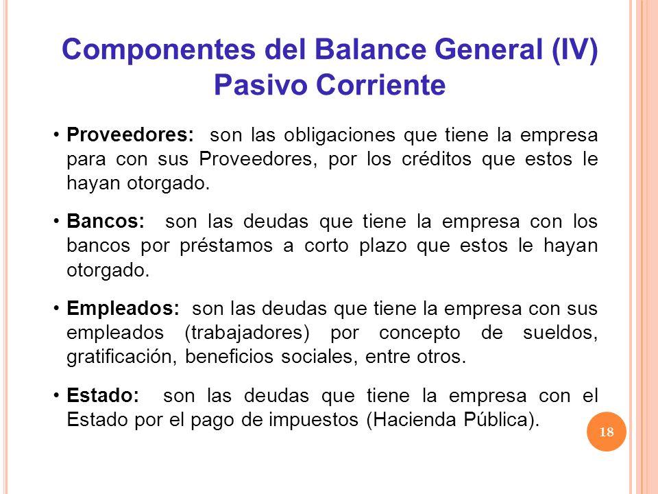 Componentes del Balance General (IV)