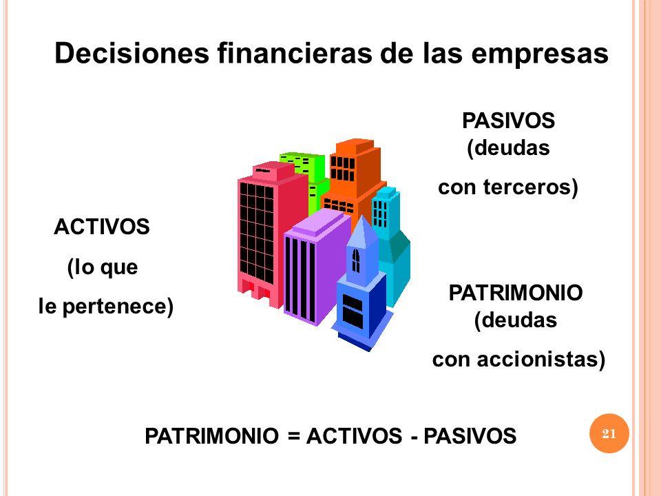 Decisiones financieras de las empresas PATRIMONIO = ACTIVOS - PASIVOS