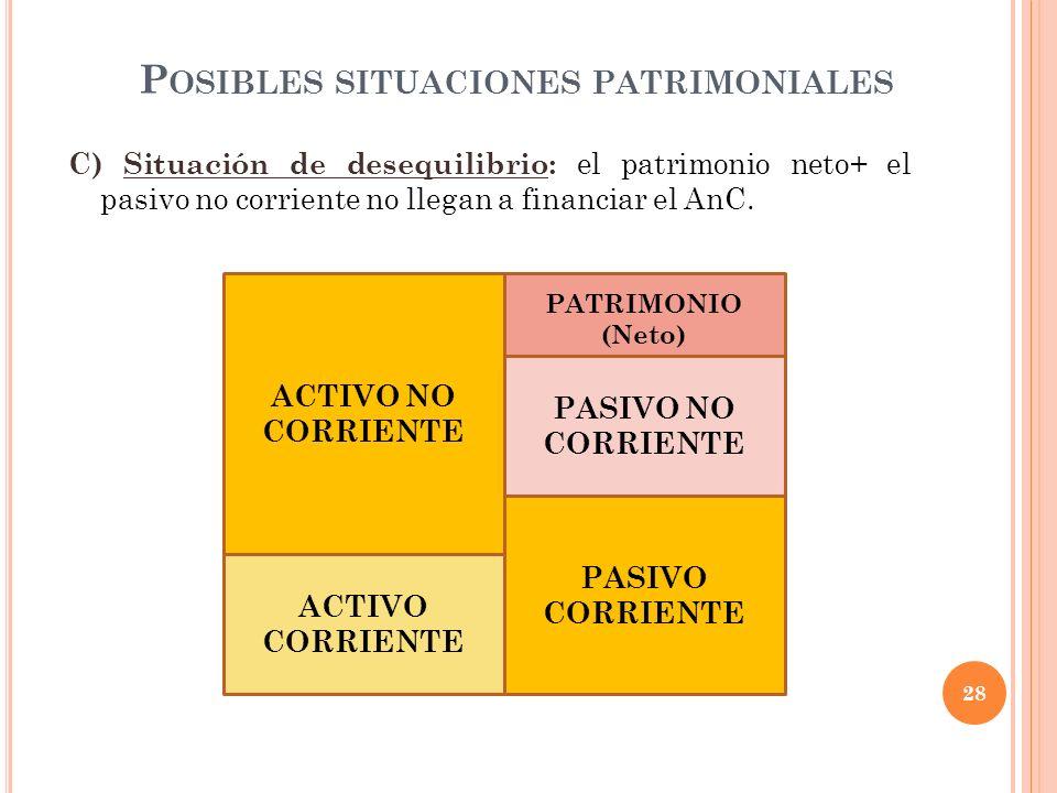 Posibles situaciones patrimoniales