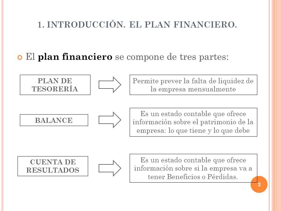 1. INTRODUCCIÓN. EL PLAN FINANCIERO.