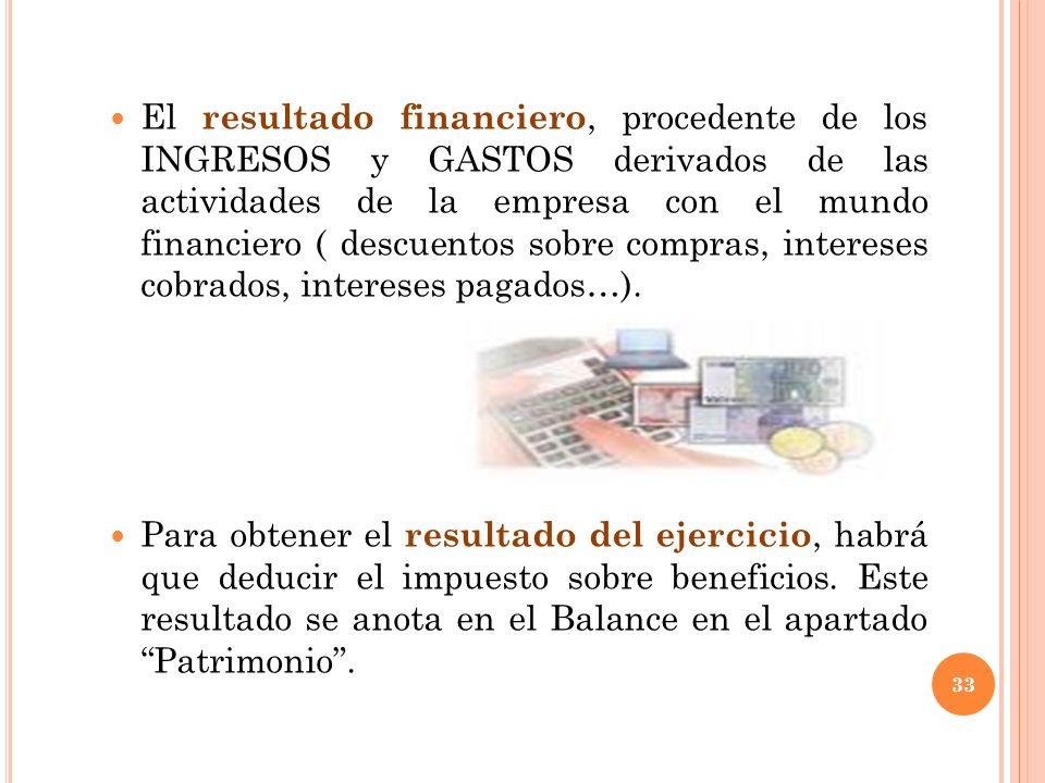 El resultado financiero, procedente de los INGRESOS y GASTOS derivados de las actividades de la empresa con el mundo financiero ( descuentos sobre compras, intereses cobrados, intereses pagados…).