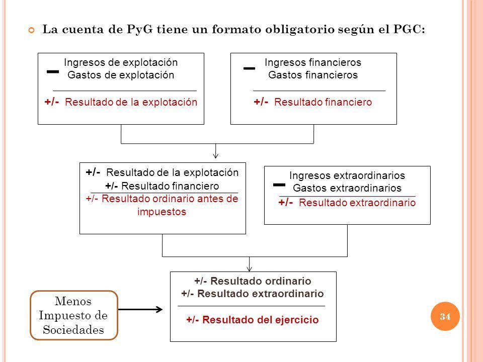 La cuenta de PyG tiene un formato obligatorio según el PGC: