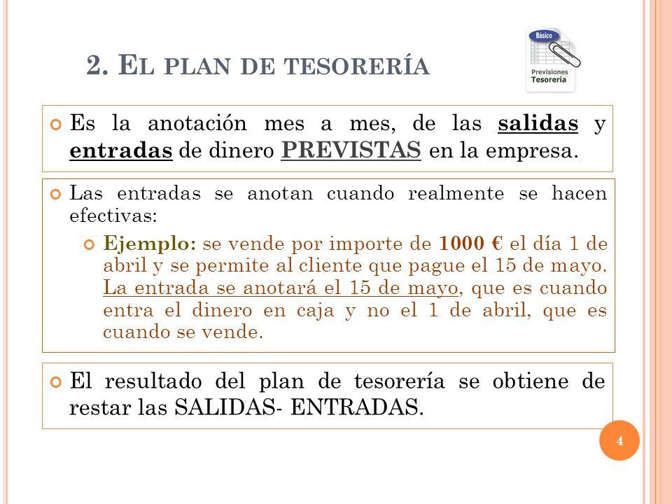 2. El plan de tesorería Es la anotación mes a mes, de las salidas y entradas de dinero previstas en la empresa.