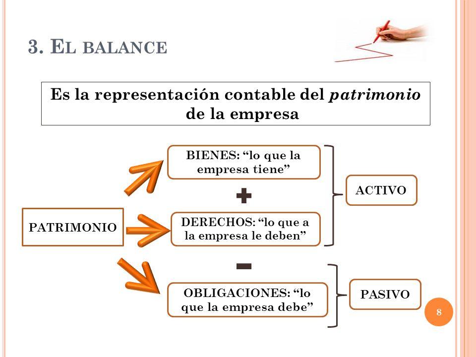 3. El balance Es la representación contable del patrimonio de la empresa. BIENES: lo que la empresa tiene