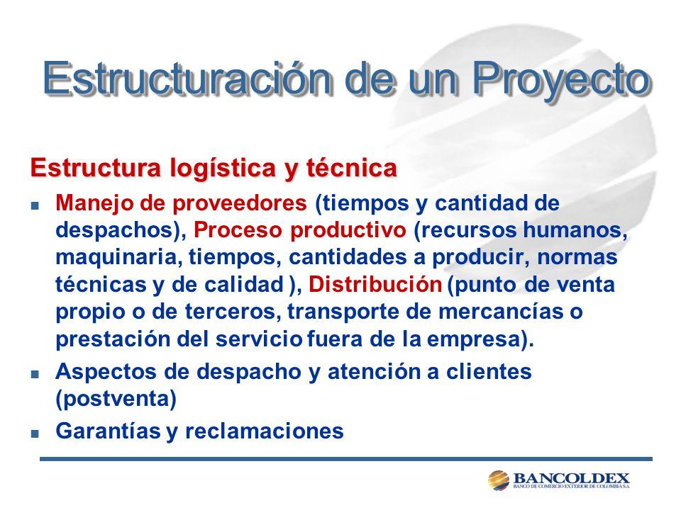 Estructuración de un Proyecto