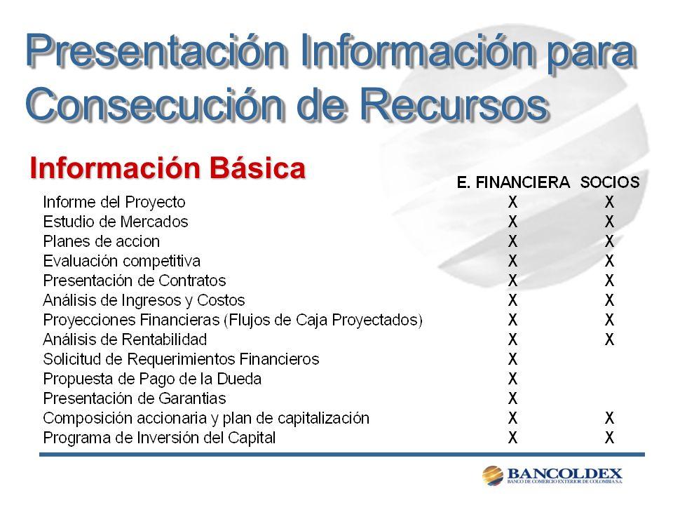 Presentación Información para Consecución de Recursos