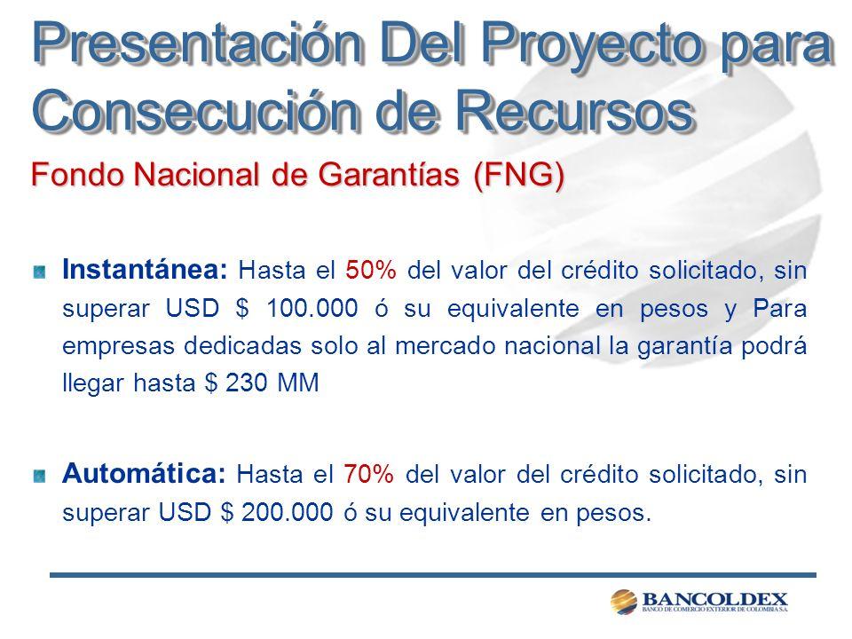 Presentación Del Proyecto para Consecución de Recursos