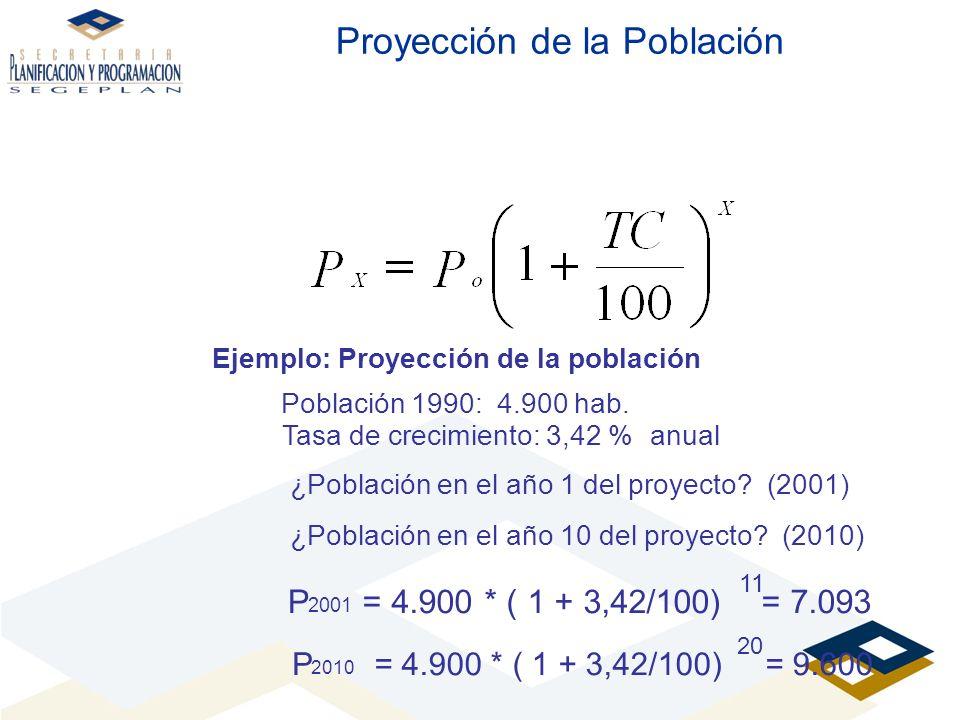 Proyección de la Población