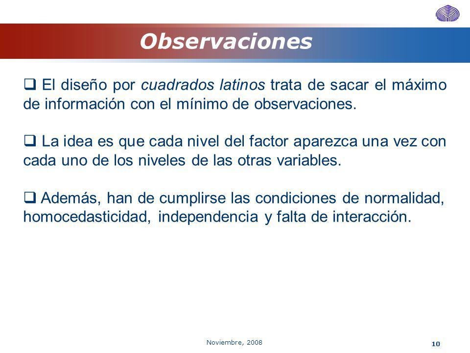 Observaciones El diseño por cuadrados latinos trata de sacar el máximo de información con el mínimo de observaciones.