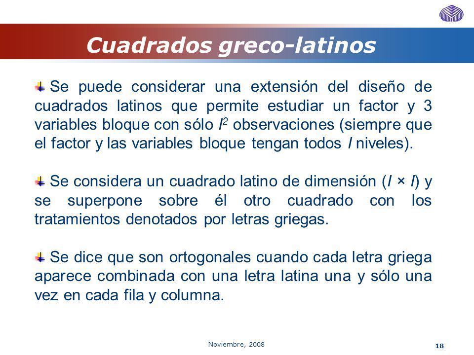 Cuadrados greco-latinos
