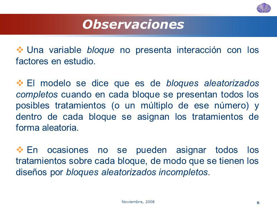 Observaciones Una variable bloque no presenta interacción con los factores en estudio.
