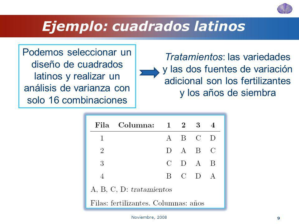Ejemplo: cuadrados latinos