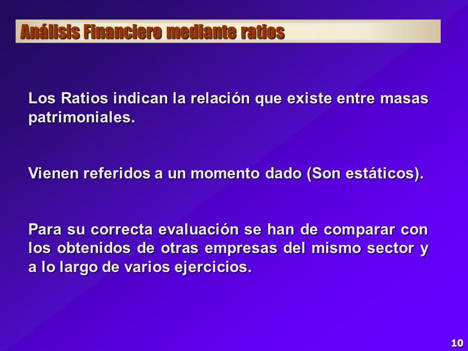 Análisis Financiero mediante ratios