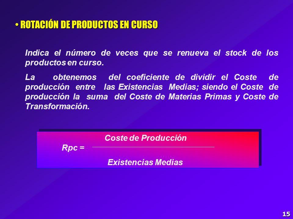 ROTACIÓN DE PRODUCTOS EN CURSO