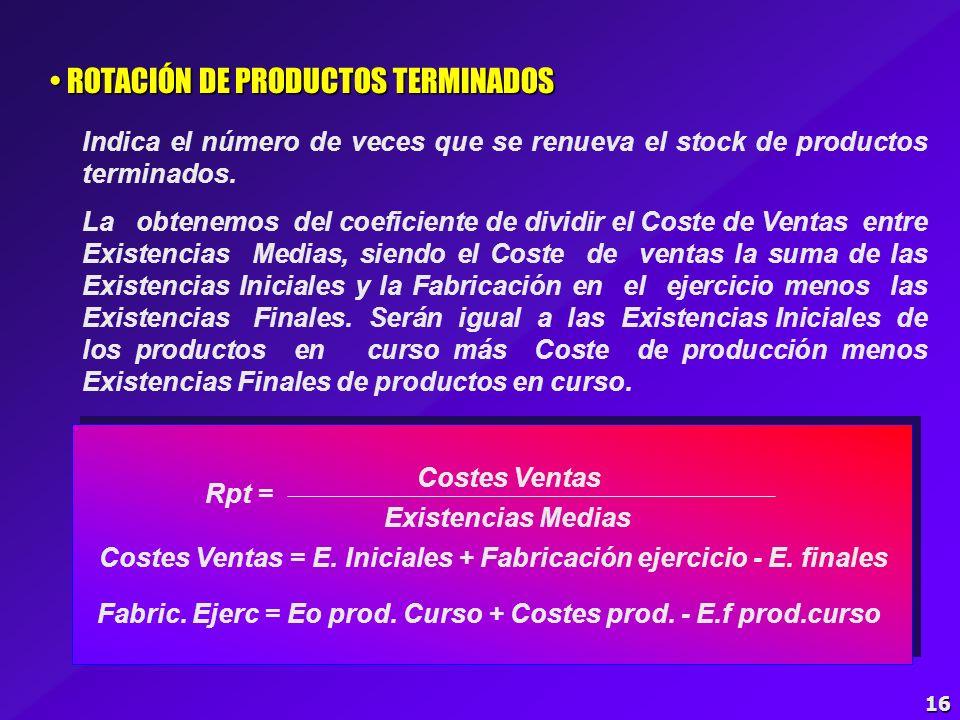 ROTACIÓN DE PRODUCTOS TERMINADOS