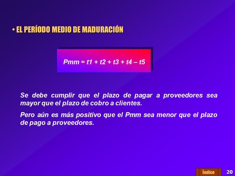 EL PERÍODO MEDIO DE MADURACIÓN