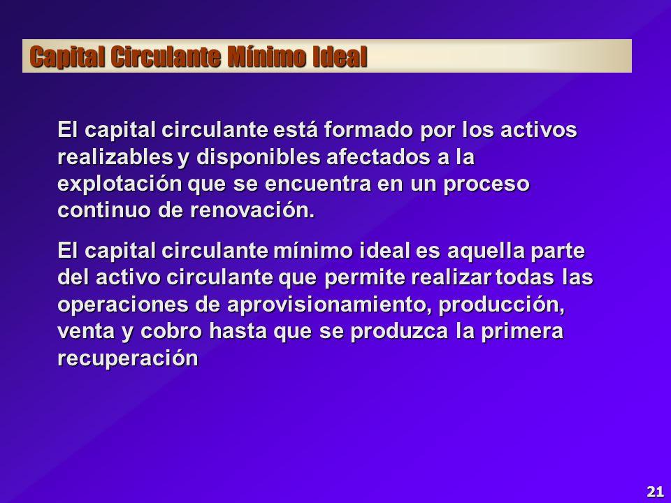 Capital Circulante Mínimo Ideal