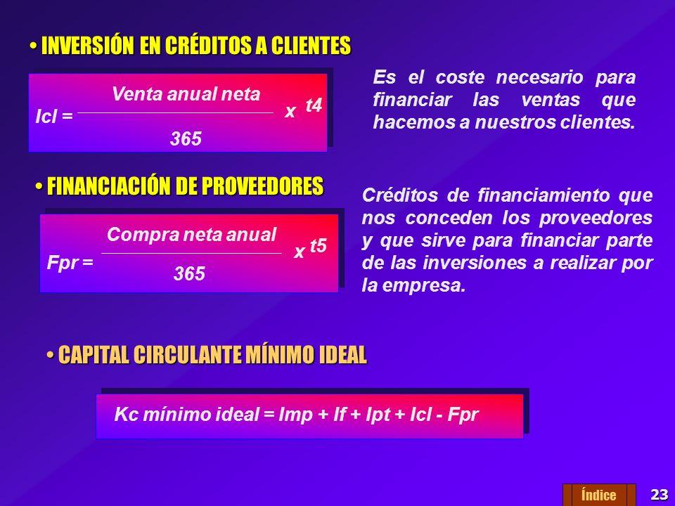 INVERSIÓN EN CRÉDITOS A CLIENTES