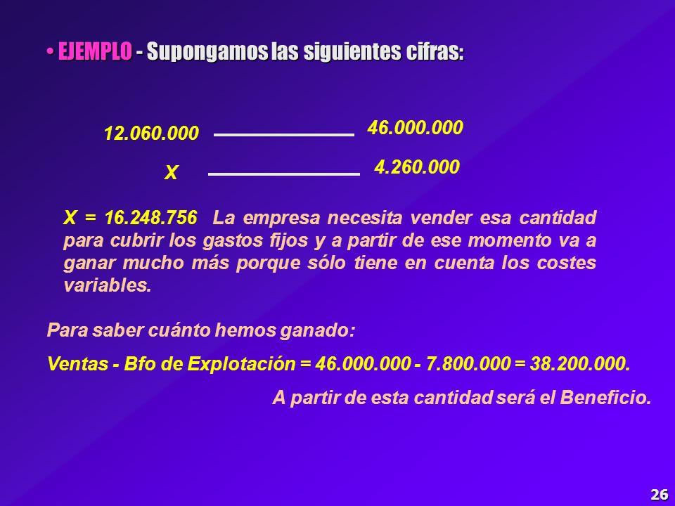 EJEMPLO - Supongamos las siguientes cifras: