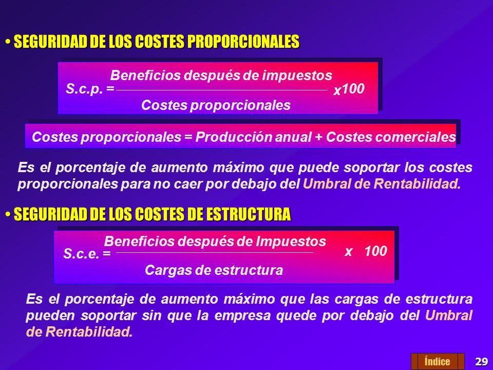 SEGURIDAD DE LOS COSTES PROPORCIONALES